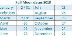 Full moon dates 2018 Mauritius